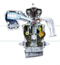 SAAB VARIABLE COMPRESSION (SVC)